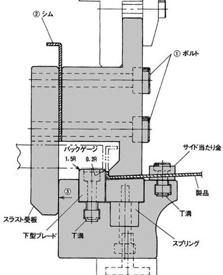 shortbending-f3