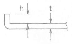 shortbending-j7