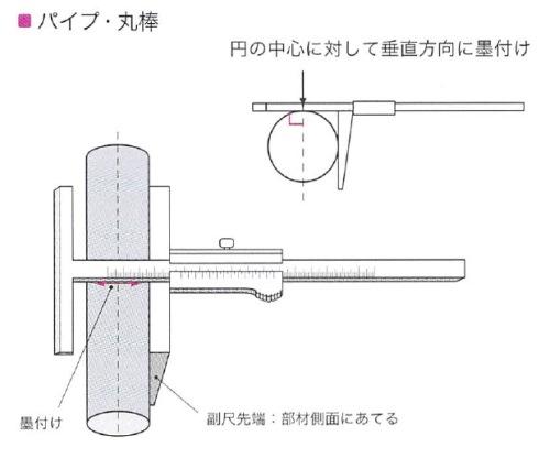 coramgauge-f2